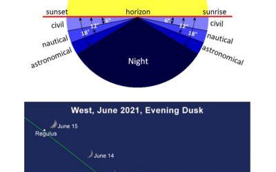 Driftless Dark Skies: Twilight Worlds
